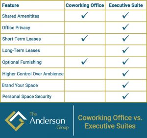 Shared vs. Executive Suites: What you should know